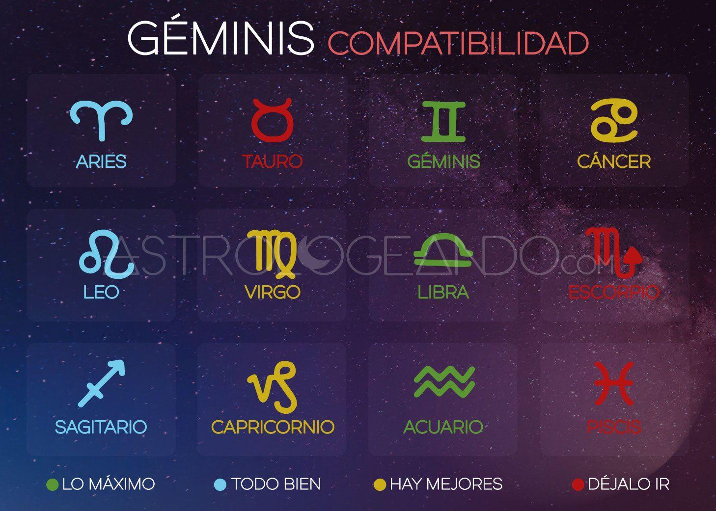 signos compatibles con sagittarius y sagittarius