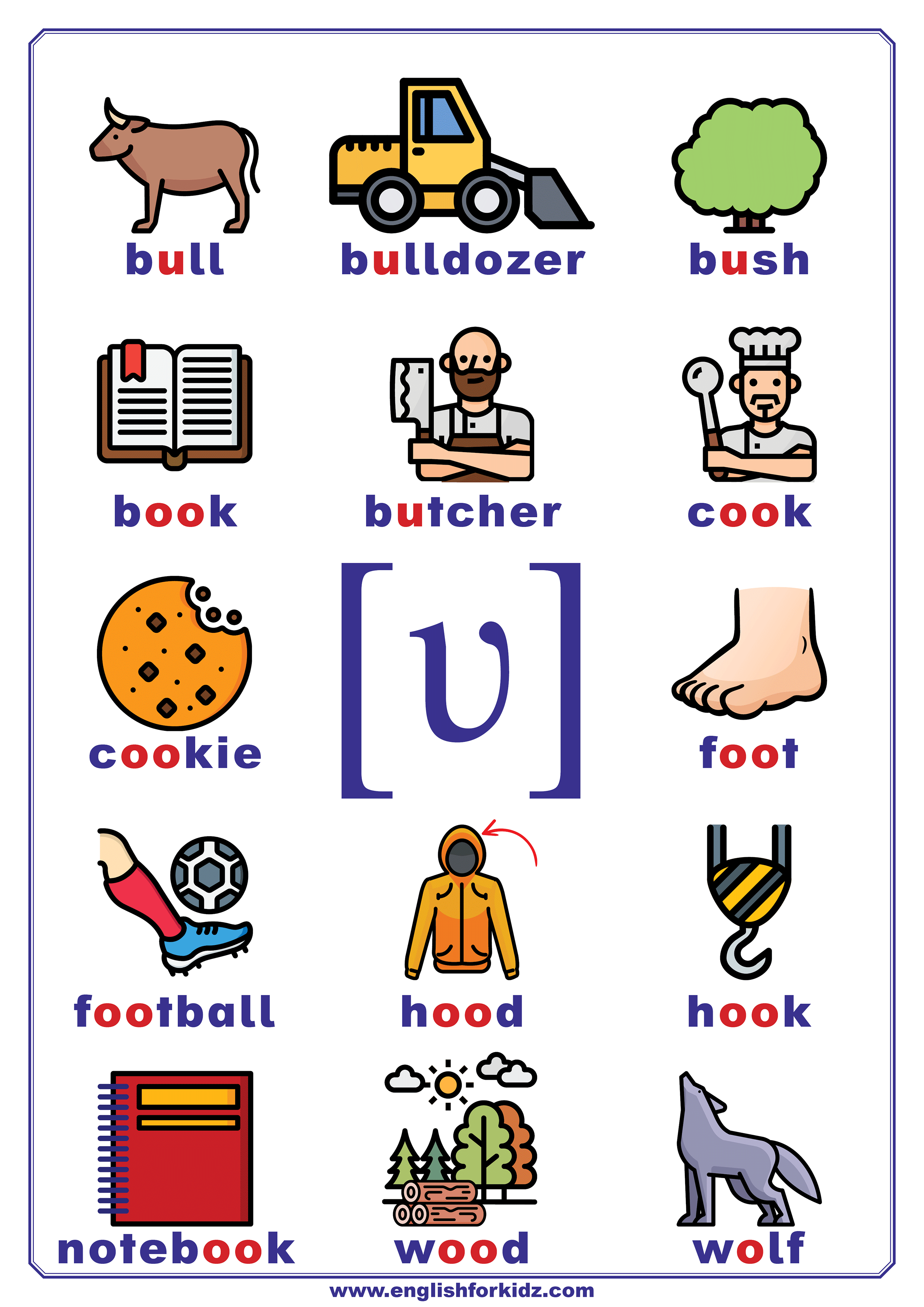 English Sounds Posters In