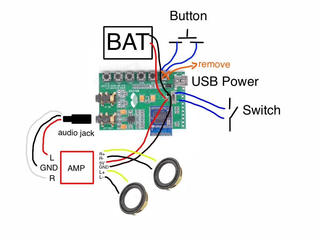 dd30c47f09812d02806973c10c01a17d  Wire Wiring Diagram Bluetooth Headphones on