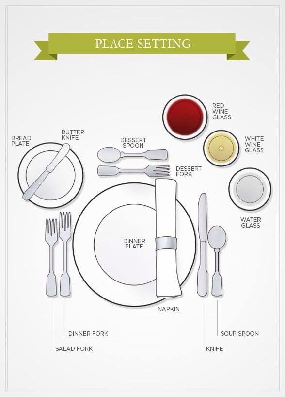 The correct way to set a table.  sc 1 st  Pinterest & The correct way to set a table. | The Thomas Crown Affair | Pinterest