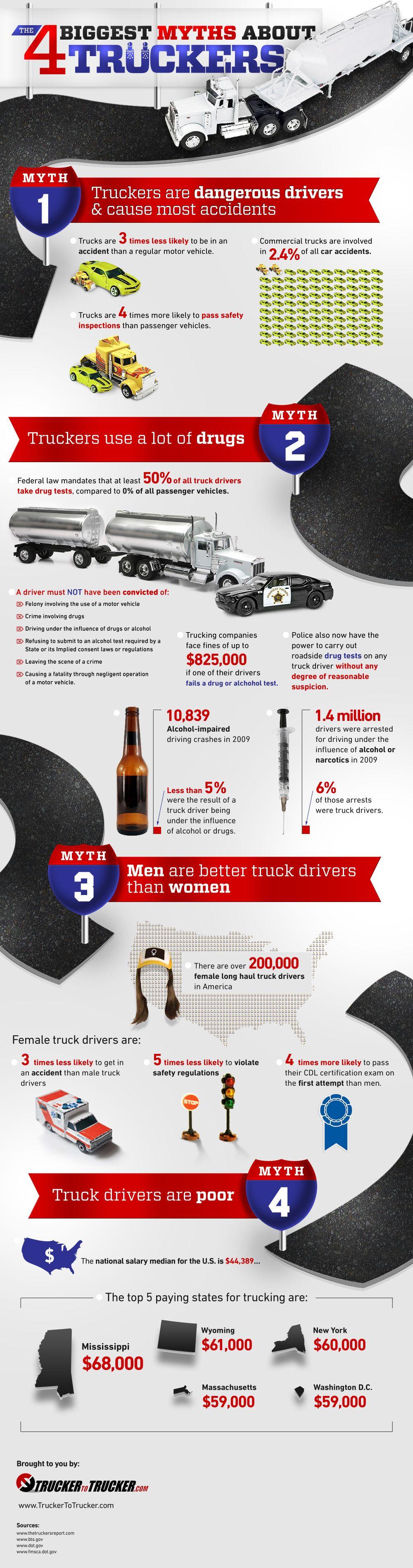 Infographic truck driver myths new trucks trucks