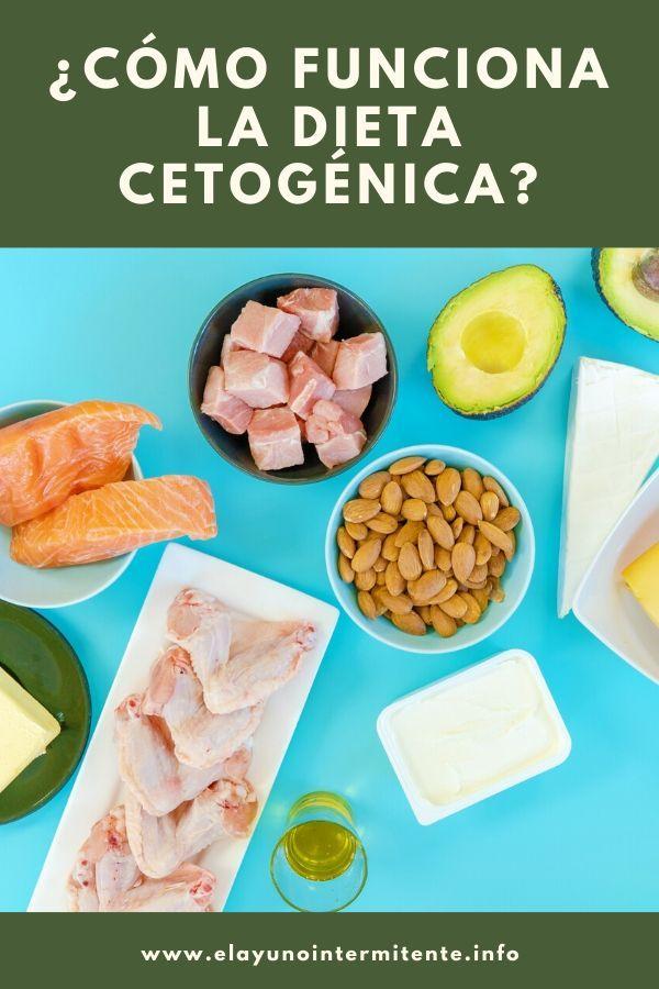 ¿Cómo Funciona La Dieta Cetogénica? Todo Lo Que Debes..