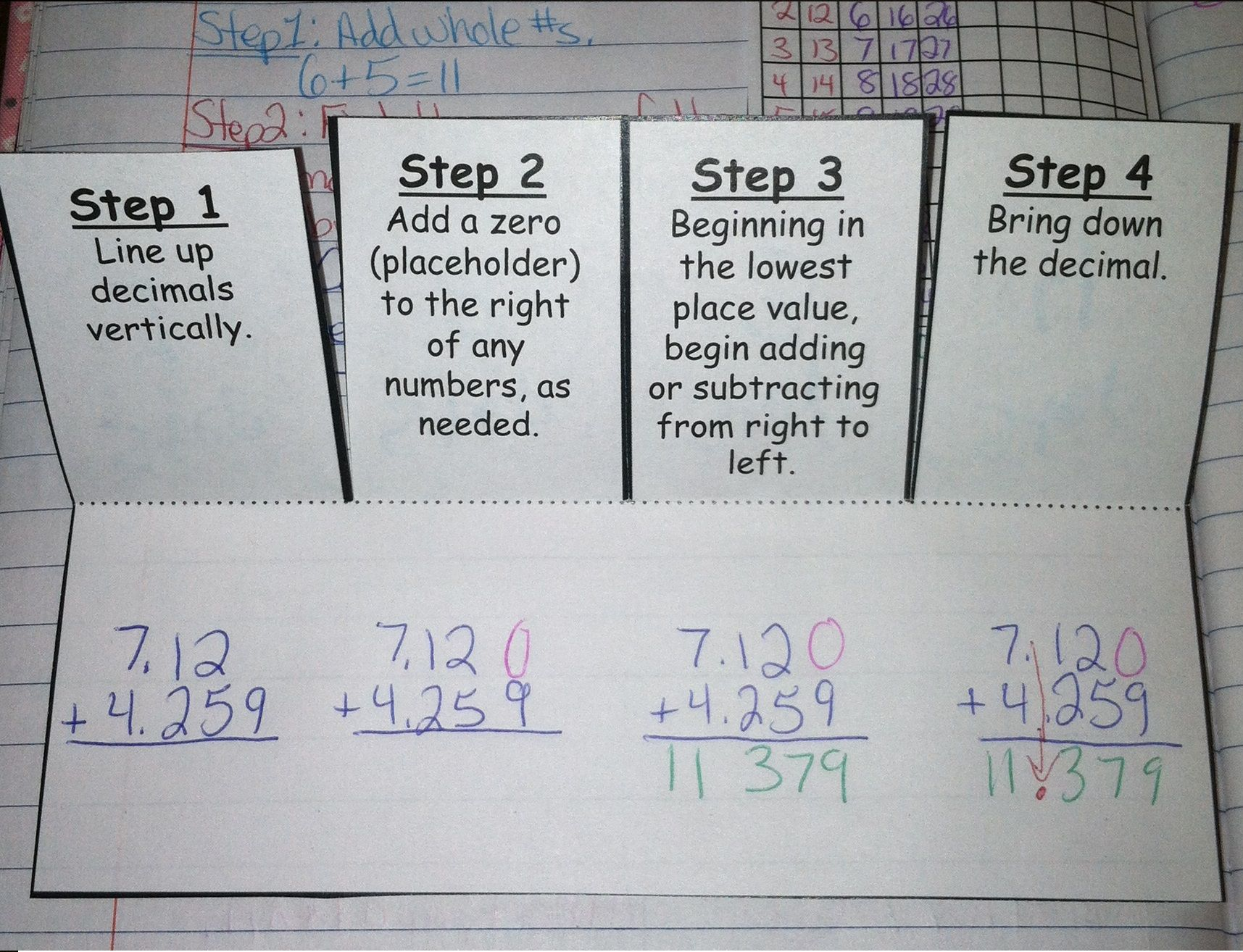 adding and subtracting decimals interactive notebook foldable