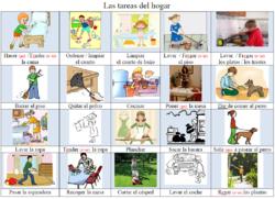 Las Tareas Del Hogar 20 Verbos Cours Espagnol Espagnol Memes