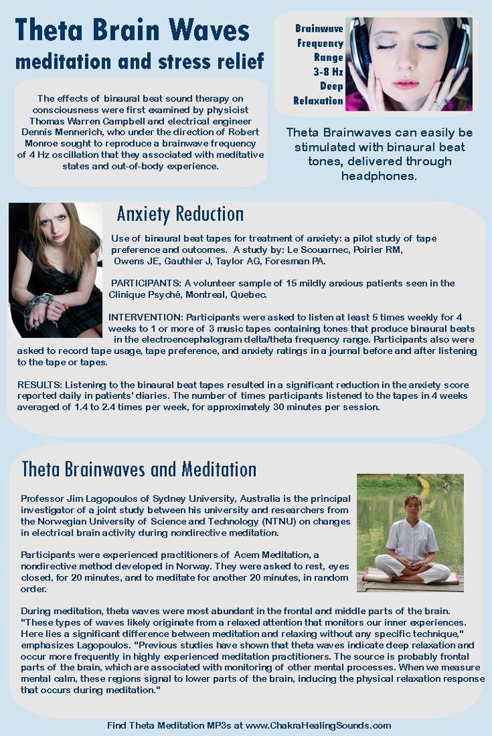 Chakra Balancing Theta Healing Level Binaural Beats Thetahealing