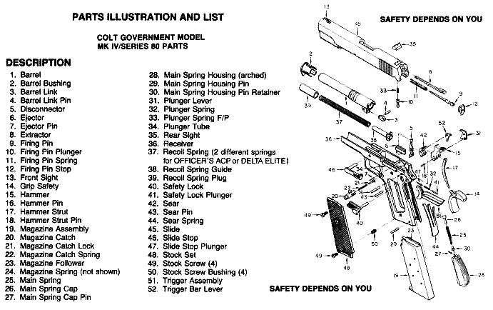 Parts Is Parts 1911 Homework Pinterest Exploded View