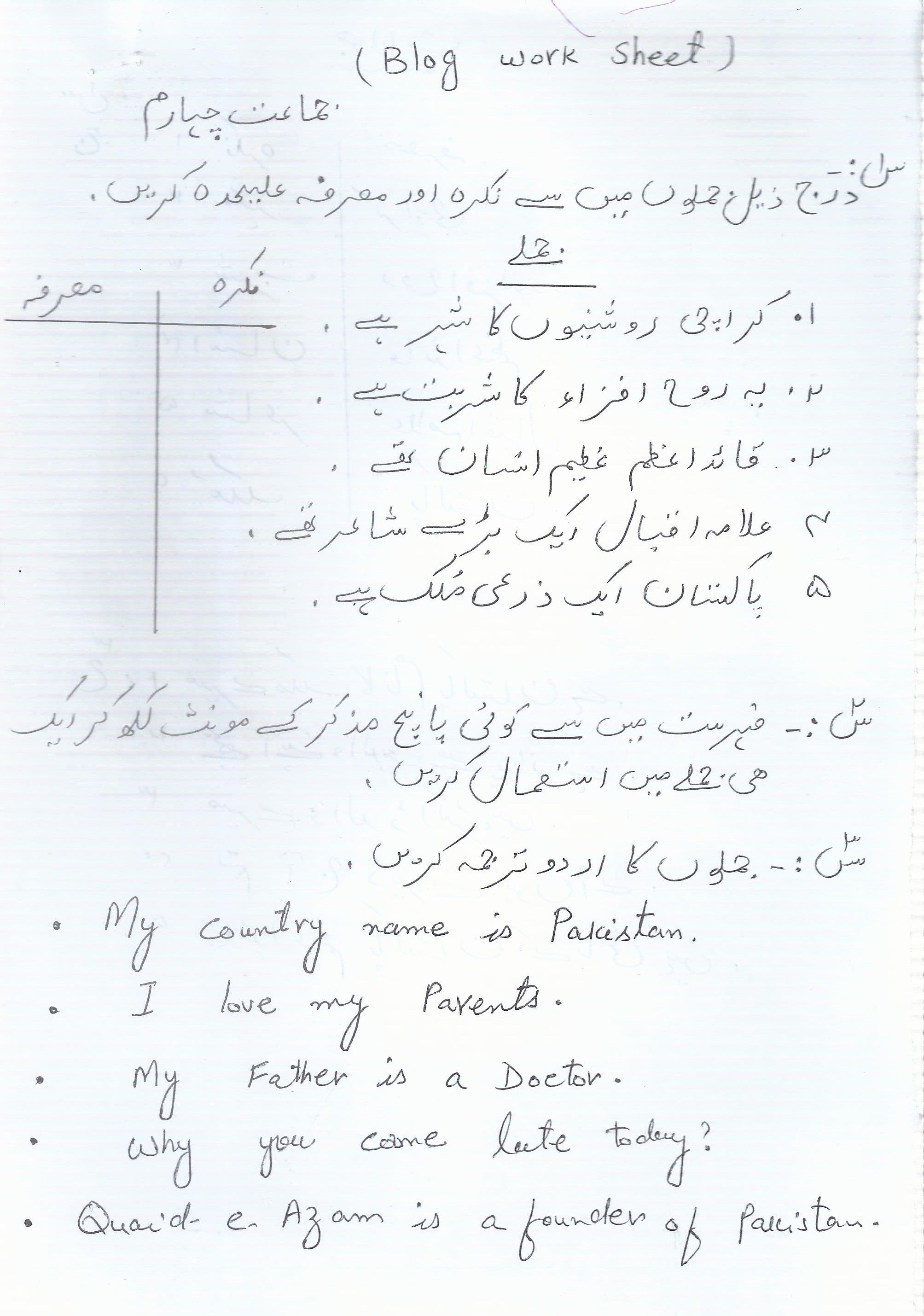 Pin By Anam Jumlana On Urdu Worksheets