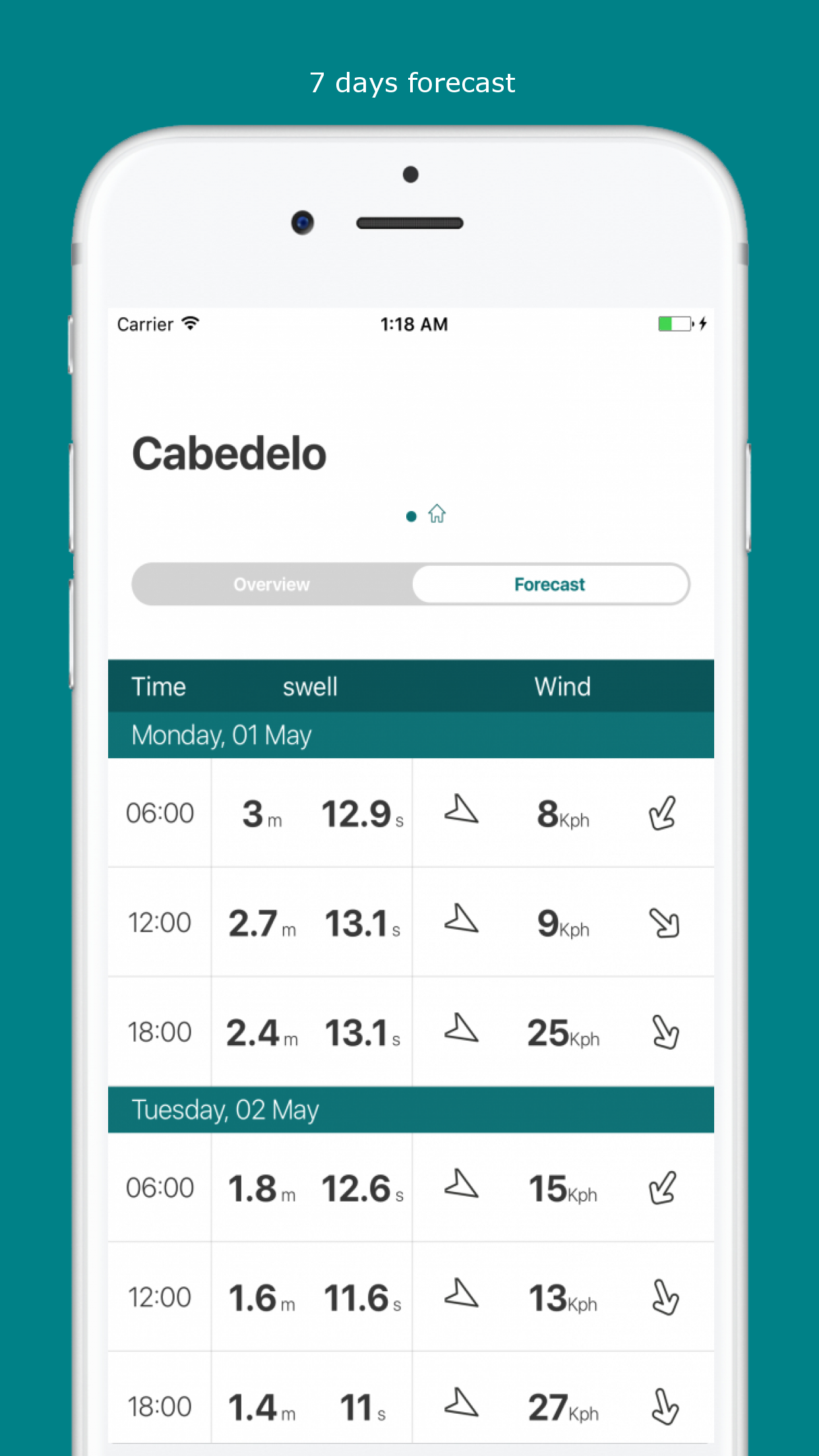 Letssurf app - Surf Forecast app  Visit the website to become a beta tester  The forecast is only available on Portugal (for now) but i you want test another spot just send an email