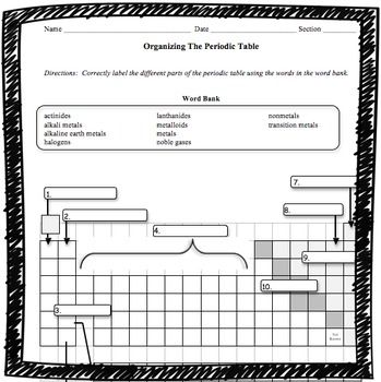 Organizing The Periodic Table Worksheet Science Middle School