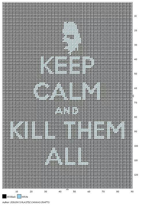 KILL THEM ALL WALL HANGING by JODON'S PLASTIC CANVAS CRAFTS