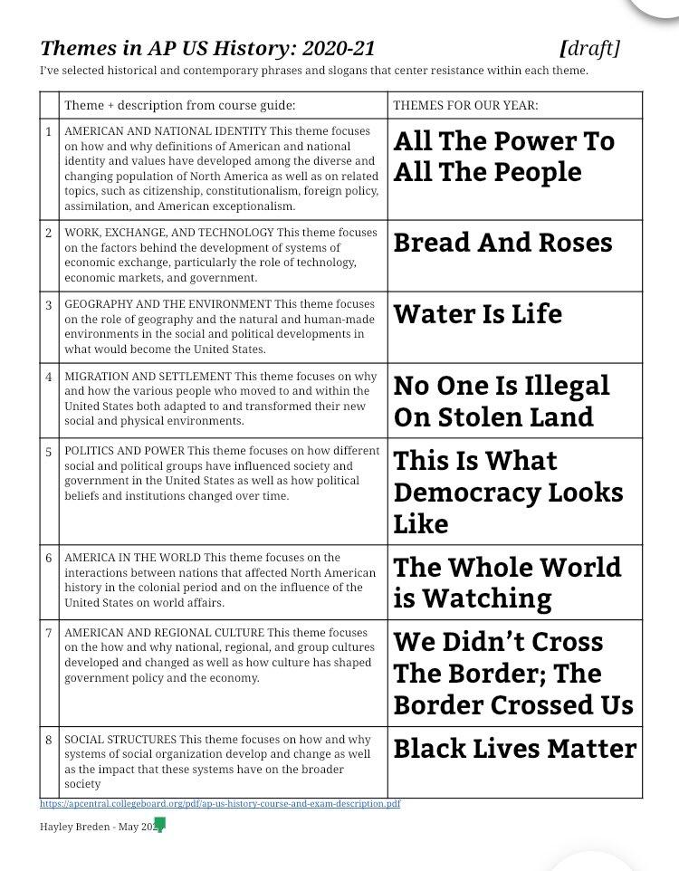 Hayley Breden Hayleyvatch Ap Us History Ap World History Notes School Study Tips