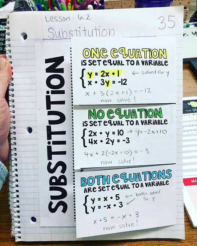 substitution notes (With images) Middle school math