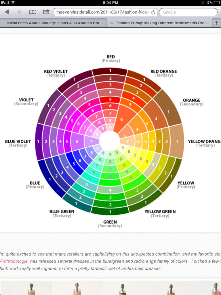 Use to perfect your color combinations.  The best combinations are adjacent colors within 1/4 of the circle... Or colors opposite each other on the wheel. Try additional shades, tint and tones of the pure hues.