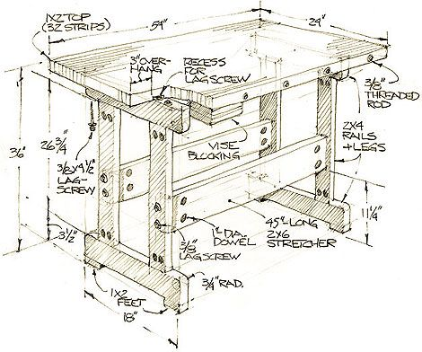 Picture Of Carpentry Work Of A Kitchen Islands Blue Print