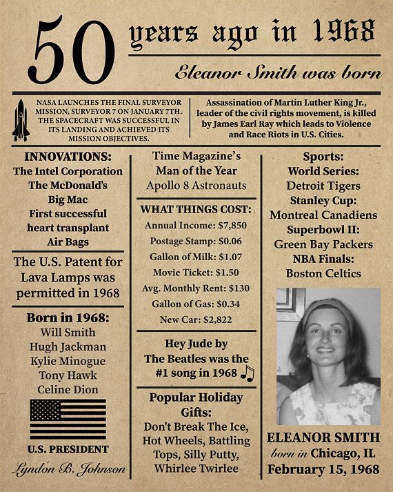 Personalized 50th Birthday 1968 NEWSPAPER Poster, Facts