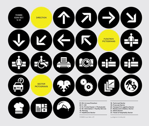 TUL icons
