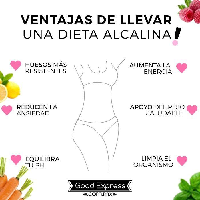 Ventajas de Hacer una Dieta Alcalina