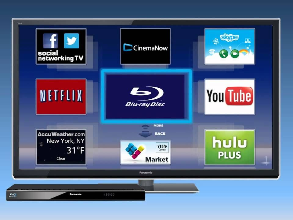 Connecting your Bluray player/Home Theatre to the Built