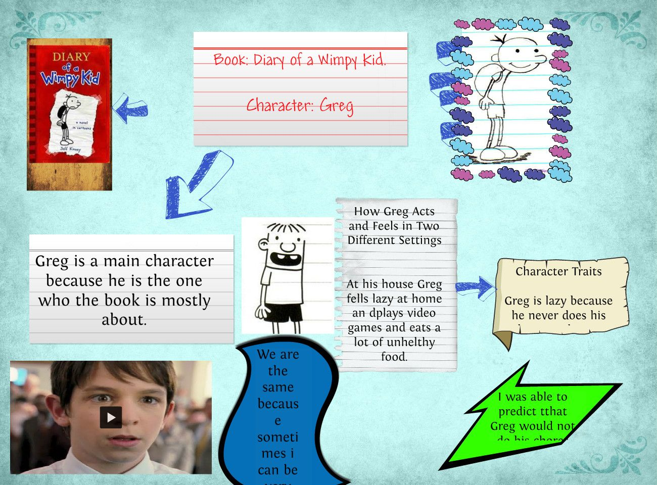 diary of a wimpy kid 1 essay Diary of a wimpy kid old school check out our autographed copies find this pin and more on read irresponsibly by coffeetree books diary of a wimpy kid old school check out our autographed copies.