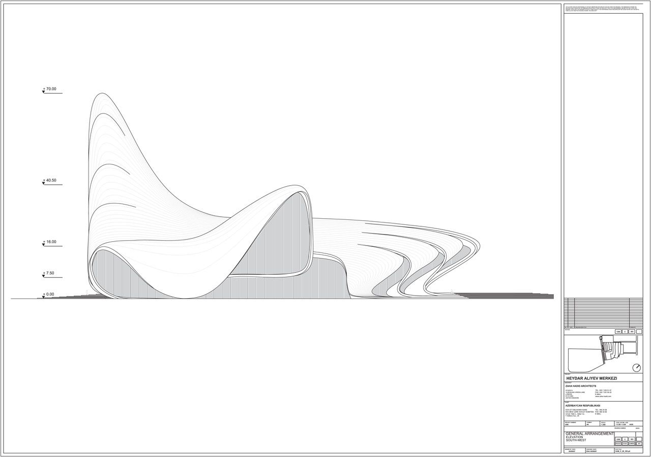 Zaha Hadid Design Concepts And Theory heydar aliyev cultural centre elevations | credit: zaha hadid