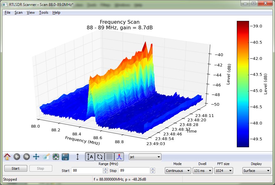 RTLSDR Scanner beta A cross platform Python frequency