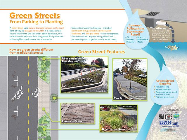 Green Streets From Parking To Planting Green Street