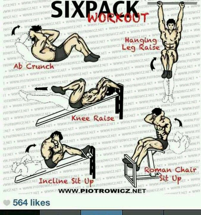 Chair Sit Ups Best Chairs Inc Recliner Parts Six Pack Abs Workout Don T Overdo It With The Roman Or Ghds Rhabdo Is No Joke