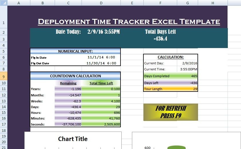 Deployment Time Tracker Excel Template | Exceldox | Excel Project