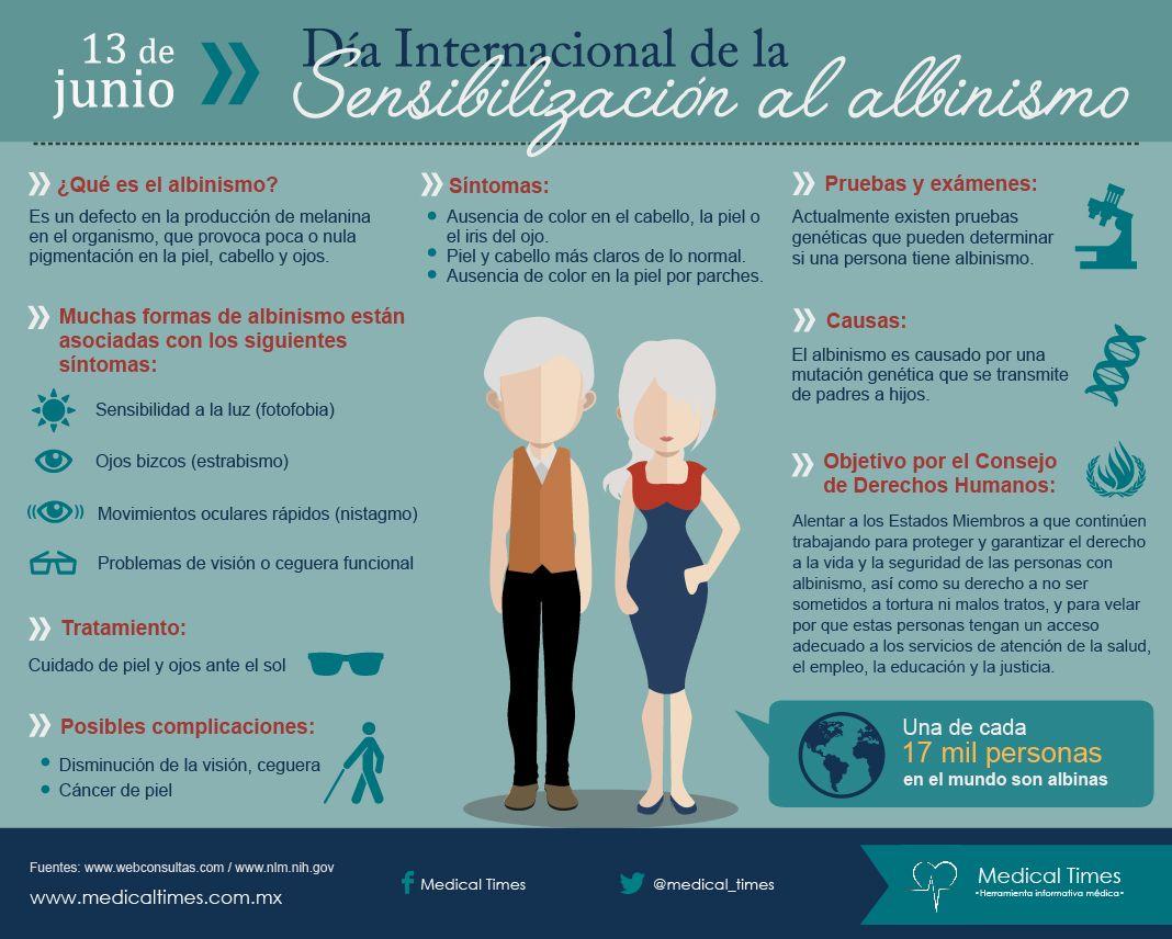 Día internacional de la sensibilización al albinismo, Infografía Medical Times