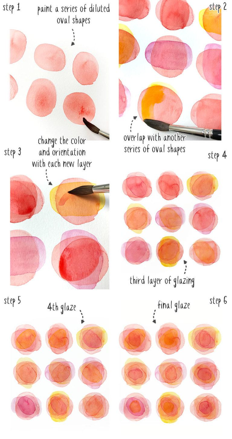 How To Start Watercolor Painting First Steps For Beginners