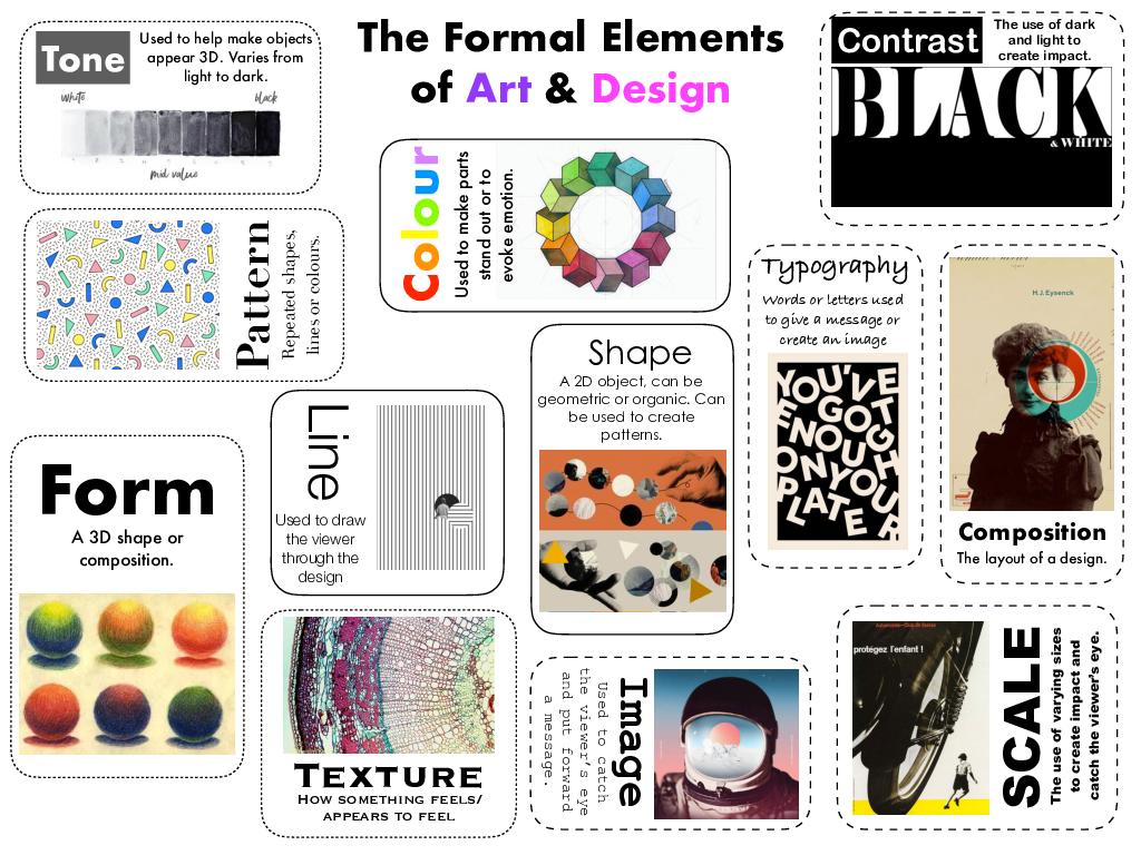 The Formal Elements Of Art Amp Graphic Design Worksheet