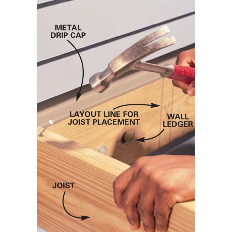 How To Install Joist Hangers Deck Design Deck Design Plans