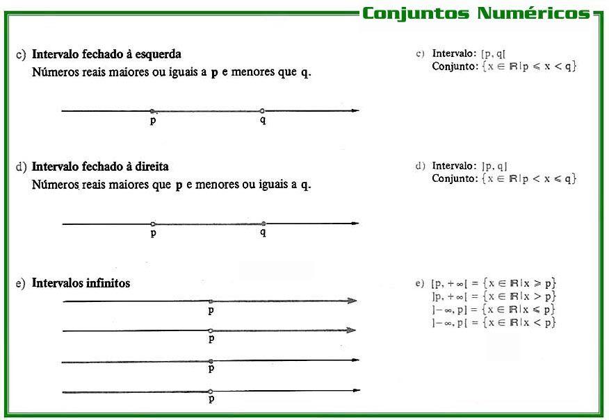 Matematica Muito Facil Analise Conjuntos Numericos Parte Ii