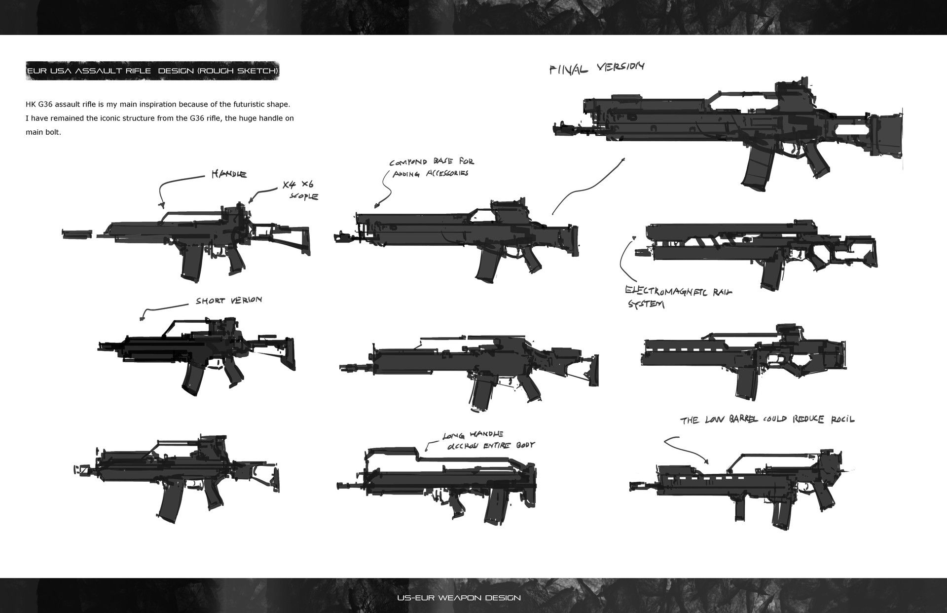 from this page  i will show the weapon system that rur usa