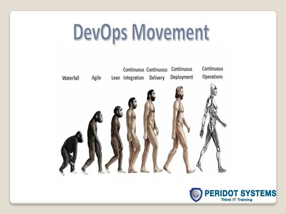 Devops Movement