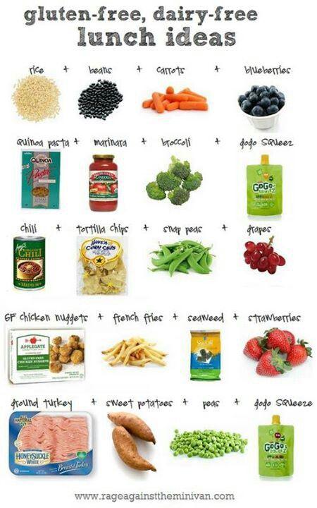 Gluten Free Snack Chart Dairy Free Lunch Dairy Free Diet Gluten Free Dairy Free Recipes