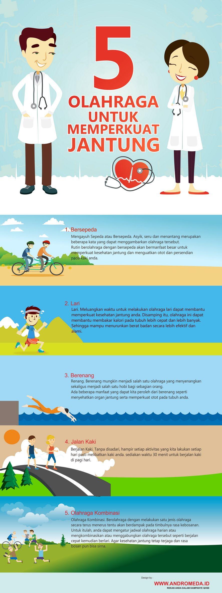 Aplikasi Untuk Olahraga Jalan