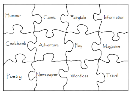 Genre Puzzle- encouraging children to try different genres