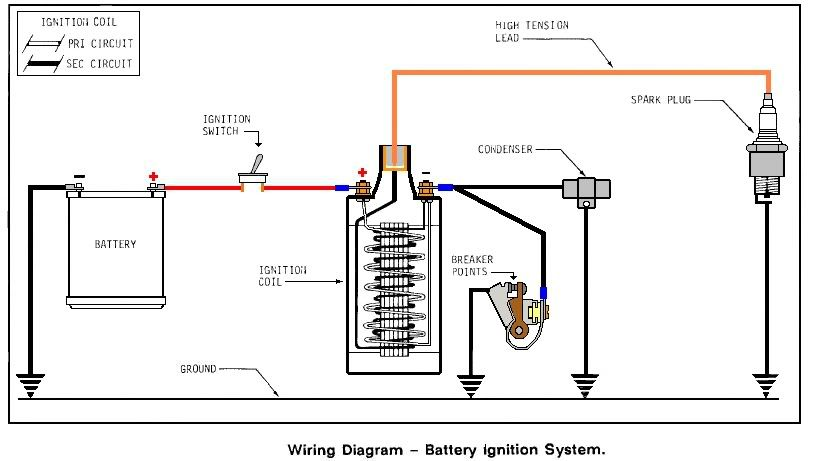 Image Result For Tach Points Wiring Ignition Coil Ignite Diagram