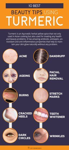 10 Beauty benefits of using Turmeric. faybeauty.com