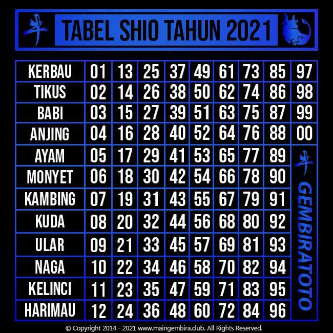 TABEL SHIO TAHUN 2021 - Family Fresh Meals