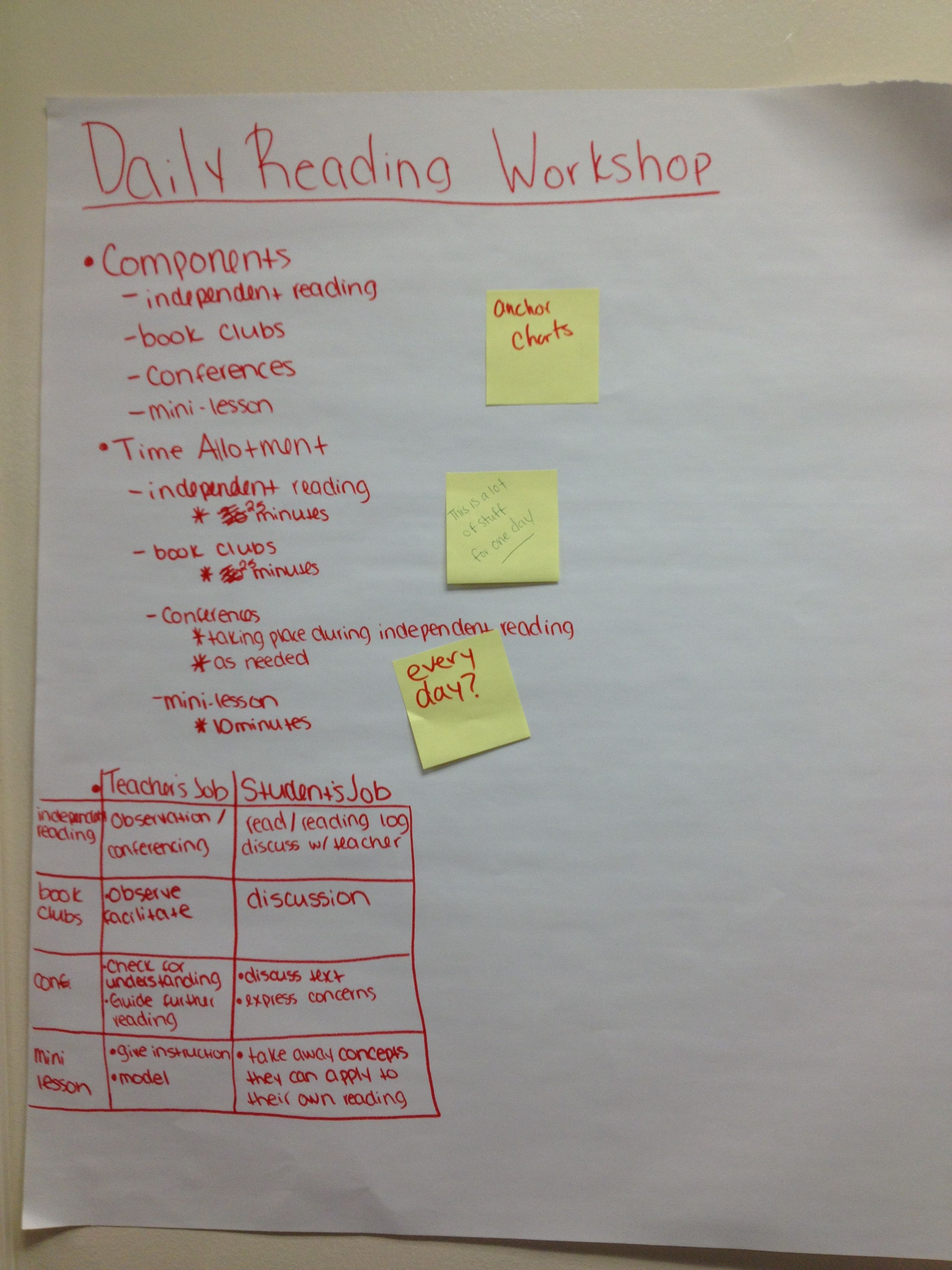 Scheduling a daily reading workshop