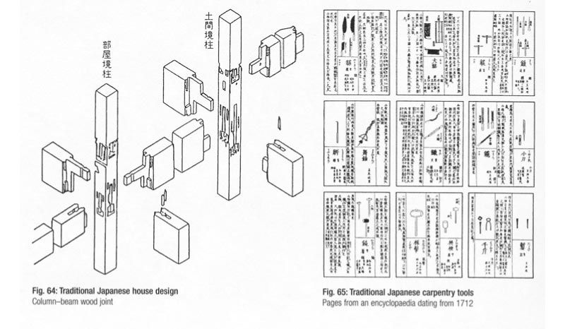 Слева: традиционный японский дом дизайн (колонна-балка деревянная сустав).  Справа: Традиционные японские инструменты столярные (Страницы из энциклопедии знакомства 1712)