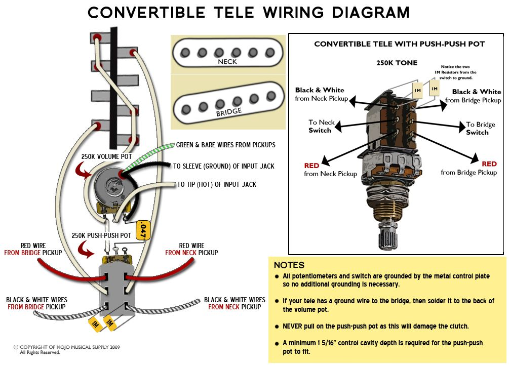 Telecaster 3Way Convertible Wiring Diagram in 2020