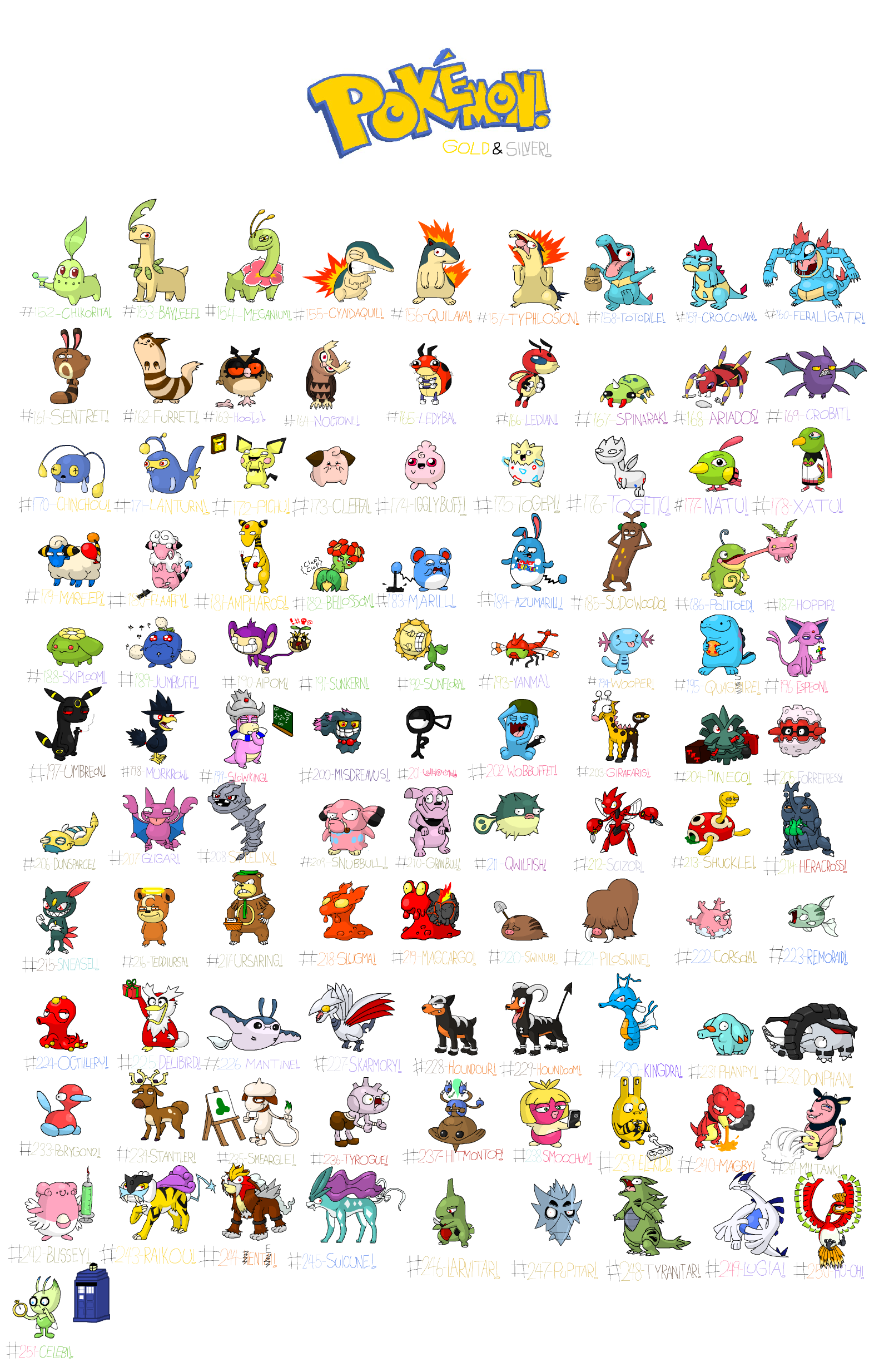 List All Characters Pokemon Names