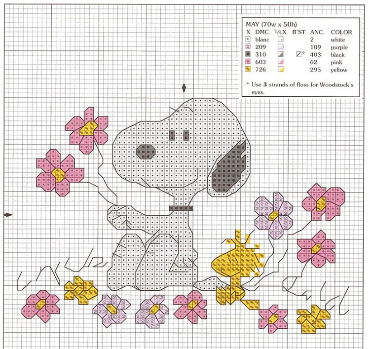 Snoopy cross stitch pattern | Borduurwerk