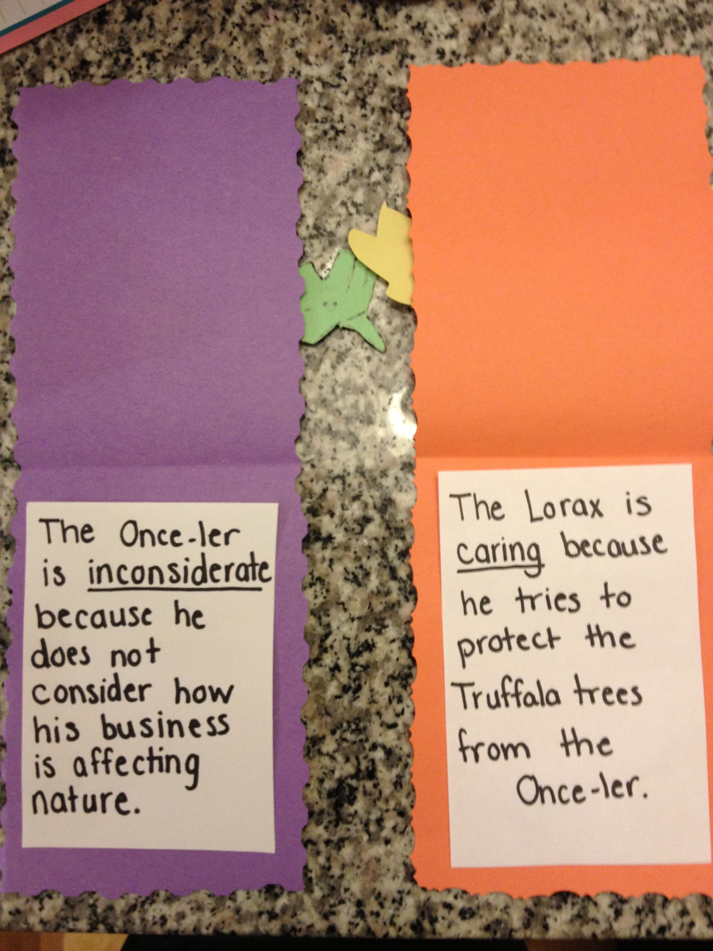 3rd Grade The Lorax And The Once Ler Character Trait