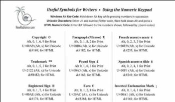 Keyboard Symbols For Writers Keyboard Symbols Writer How To