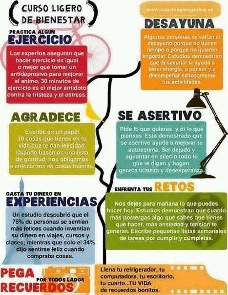 Mereces Vivir Mejor: Como Aumentar Tu Bienestar Personal Y Economico (Spanish Edition)