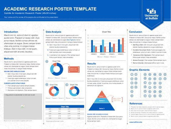 Powerpoint Poster Template | Print Research Poster Template Poster Des Pinterest Research
